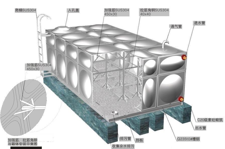 武漢保溫不銹鋼水箱廠家 無負壓供水設備 環保型新一代不銹鋼產品