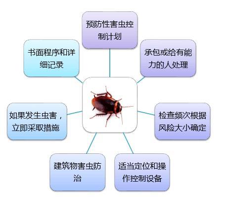 专业FSSC22000认证办理 ISO22000认证 专业客服一对一解答