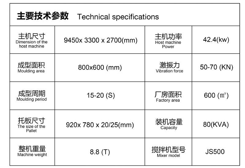 免烧砖机托板国际优游登录有限公司 免托板砖机多少钱制砖机质量好