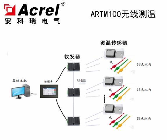 安科瑞低压开关柜无线测温系统产品