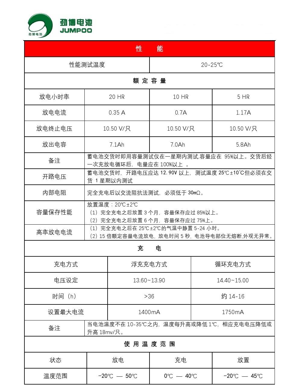 云南劲博蓄电池JP-6-FM-7.0JUMPOO劲博蓄电池12V7AH参数及报价