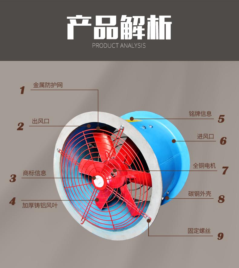 铜川市轴流风机厂家  山东圳泽工厂价格