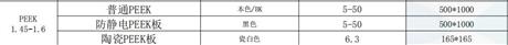PEEK板材 6-9次方东莞宇硕