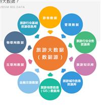 售票管理系统公司-免费智慧景区管理系统-易景通