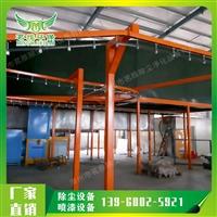 DISK静电喷漆生产线