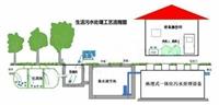 西宁城乡生活污水处理设备