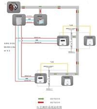 數顯型余壓測控器 壓差控制箱 傳感器 量大從優