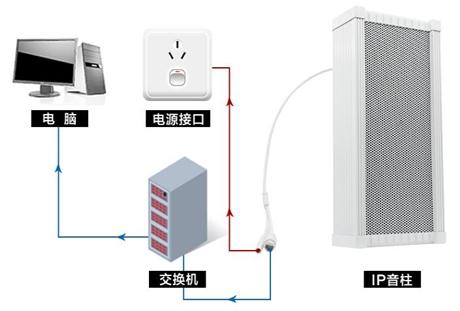中学IP网络广播系统厂家 重庆中学IP网络广播报价 重庆IP网络音柱
