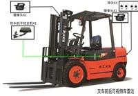电动叉车倒车雷达、叉车可视倒车雷达、叉车倒车影像后视厂家