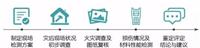 上海宝山区钢结构房屋检测 钢结构现场检测