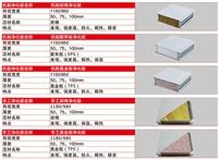 岩棉彩钢复合板胶州市产品介绍