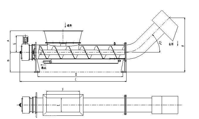 压榨的原理_购买压榨脱水机需了解的压榨脱水机工作原理和类别