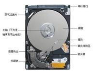 优盘存储卡不识别 龙岩哪里可以硬盘修复