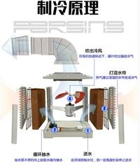 河南工业冷风机 工业冷风机效果安全可靠