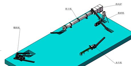 时产2-3吨环保燃料颗粒生产线 工艺配置