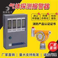 一氧化碳氣體報警器生產廠家