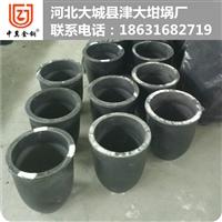 津大坩堝碳化硅坩堝價格800公斤