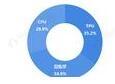 全球及中国养阴清肺丸市场调研及发展前景预测报告2021-2027年