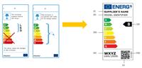 如何办理LED灯具约旦EU1194报告IEC60598测试