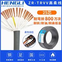 3mm2铠装层2.5kV防腐XFNH-KFGRP控制电缆