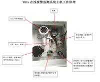 船厂VOC治理监测系统 塑料加工VOCs在线监测预警系统