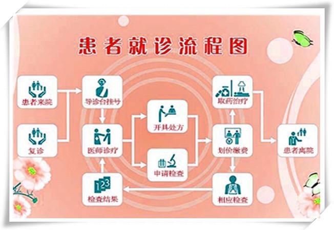 北医三院挂��\_北京北医六院号贩子挂号推荐电话-6杯水网