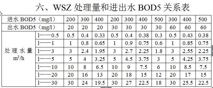 广州工厂一体化污水处理设备生产厂家 联系我们获取更多资料