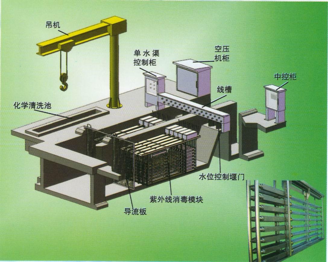 热门紫外线消毒模块介绍 紫外线消毒系统 超纯水产率达95\%