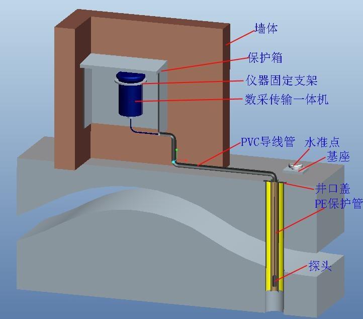 国产水位计报价 液位计 保姆式服务