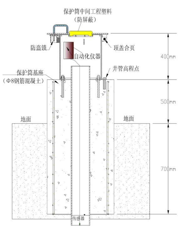二手地下水监测品牌 地下水位计