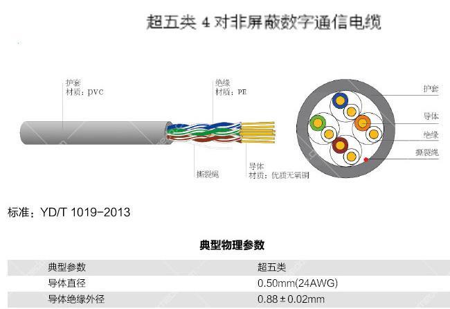 网线超五类屏蔽 阻燃耐火
