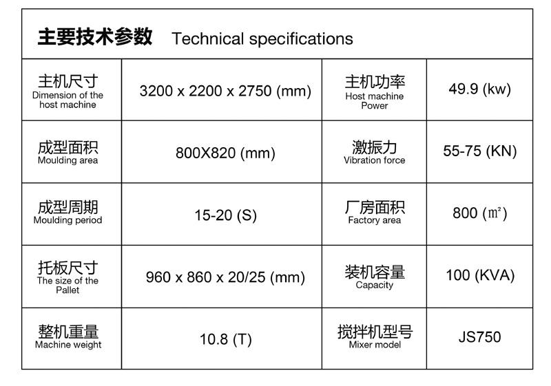 全自动透水砖机设备 透水砖机砖机供应商