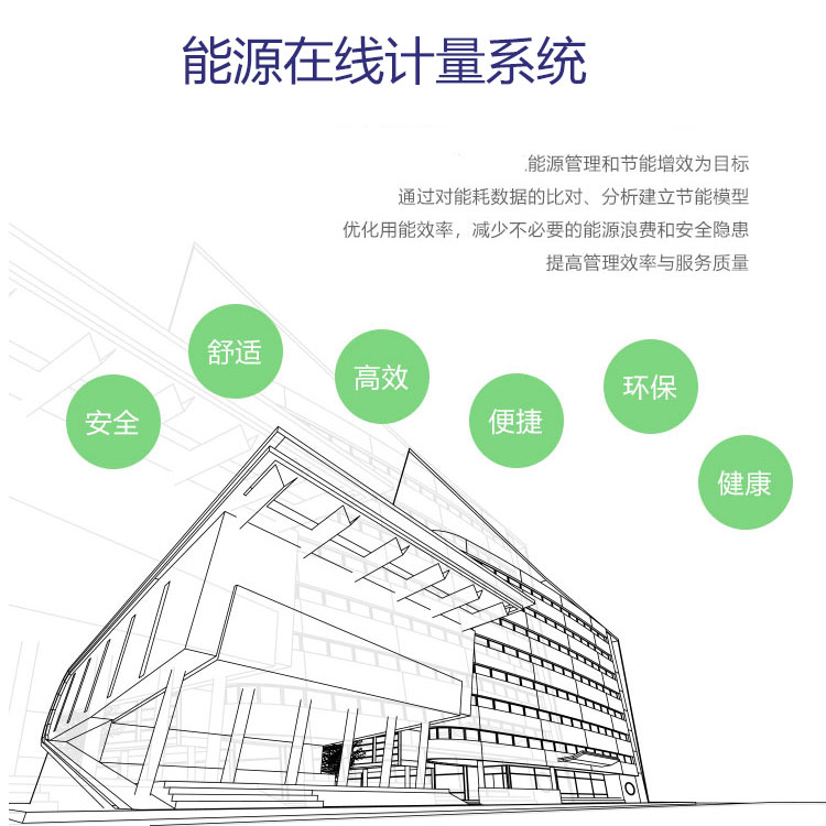 能源计量 漳州企业能源计量公司