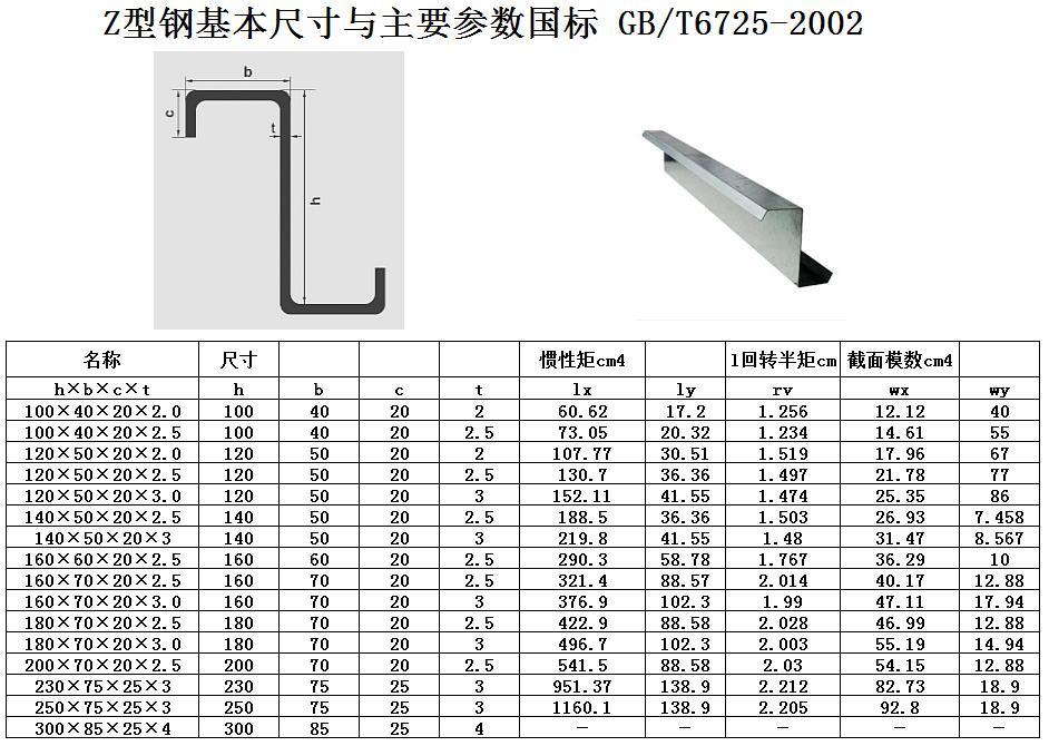 Z型钢 止水板楼承板 产品 霆裕