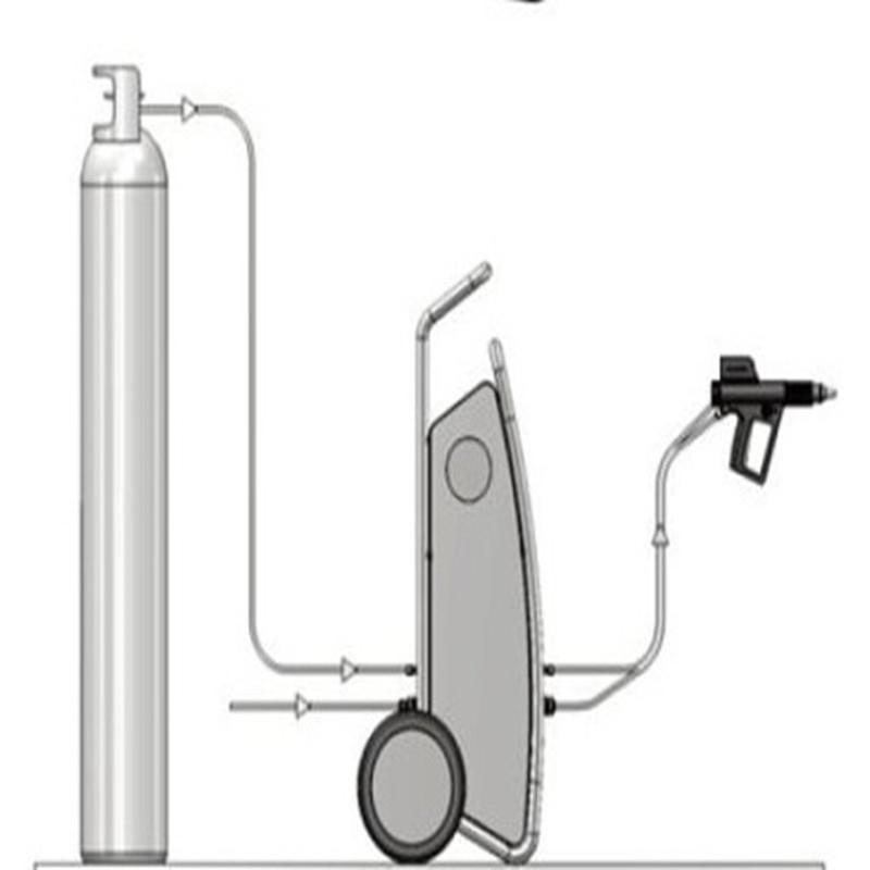 高压清洗机怎么用