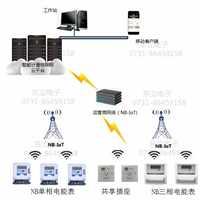 湖南长沙威胜集团DTS343DTS343-3T三相四线有功电能表